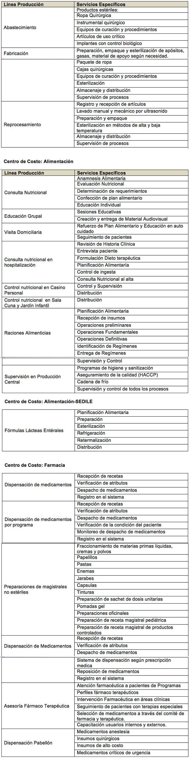 _apoyo_clinico